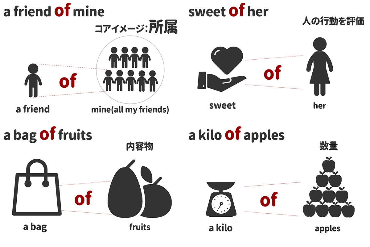 前置詞ofの様々な用法