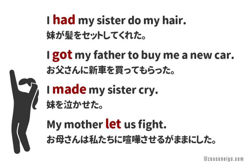 使役動詞 have get made letの例文 人の使役 能動