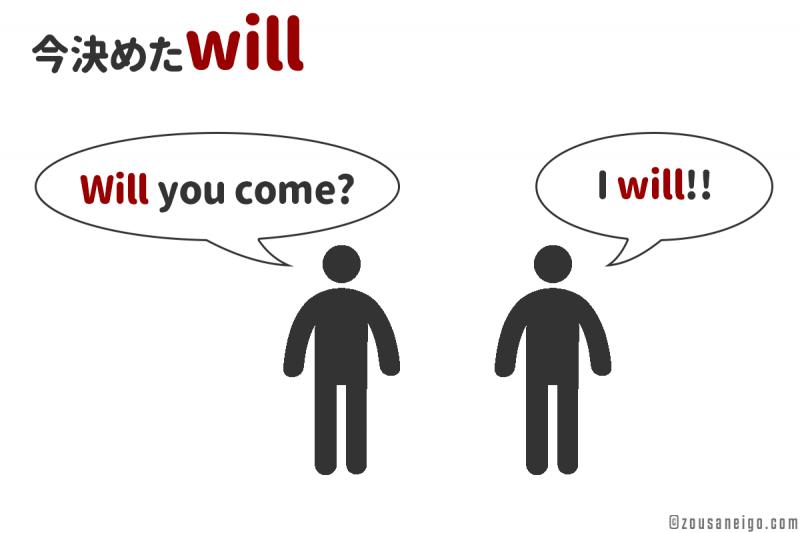 willの様々な用法 今決めたwill